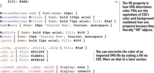 Chapter 7 Svg Responsive In Browser Graphics Html5 In Action