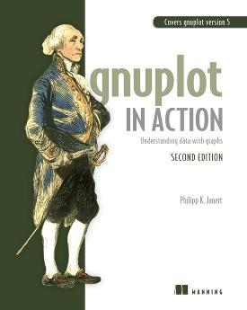 Gnuplot in Action cover